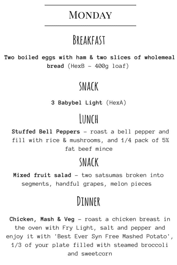 Seven Day Meal Plan Basement Bakehouse