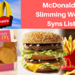 McDonald's Slimming World Syns List